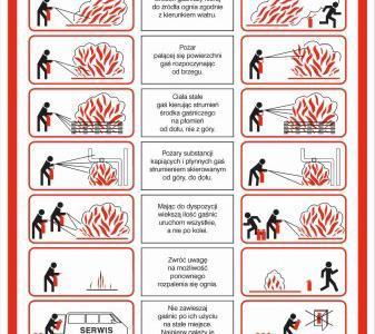 tablica ostrzegawcza 2